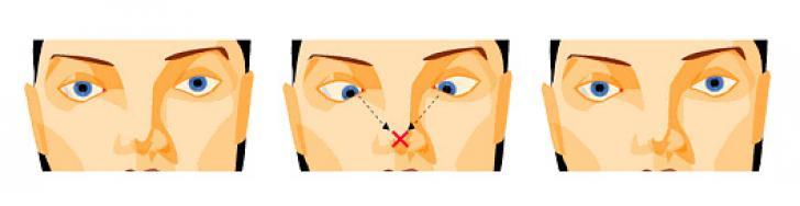 Упражнения для глаз по Норбекову.