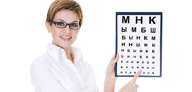 Суть офтальмологического термина