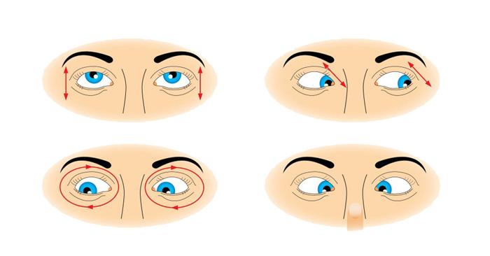 Упражнения при гиперметропия средней степени