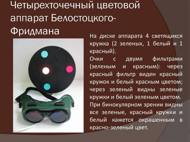 Метод Белостоцкого-Фридмана