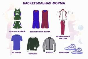 Баскетбольная экипировка