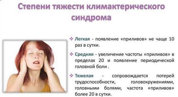 Степени симптомов климакса