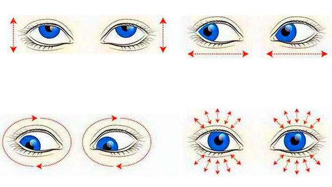 Скашивание глаз