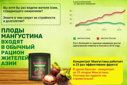 Реклама препарата